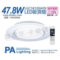 【Panasonic國際牌】LGC58100A09 LED 47.8W 110V 單層導光板 吸頂燈