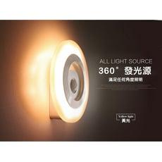 LED智慧光控人體感應燈
