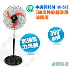 中央興18吋360度外旋轉漩風涼風扇UC-S18