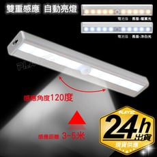 高亮度 LED 【10燈-冷白光】感應燈 電池版 人體感應燈