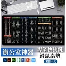 【現貨】繁中軟體快捷鍵滑鼠桌墊 超大滑鼠墊 office高手 美工美圖 軟體快速鍵 全攻略 密技 桌