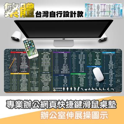 【繁體中文版】辦公軟體快捷鍵滑鼠桌墊-買4送旅行收納包